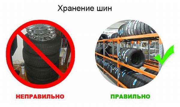 Способы и варианты хранения шин