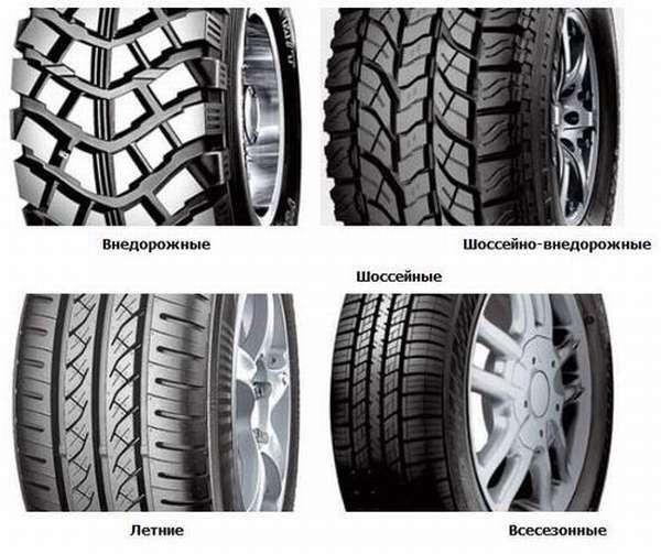 Виды и характеристики шин МТ для внедорожников