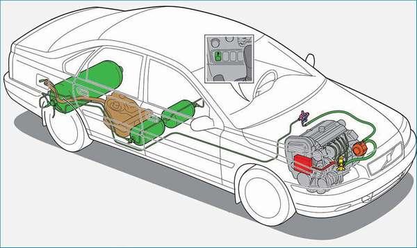 ГБО для карбюраторных моторов низкой мощности