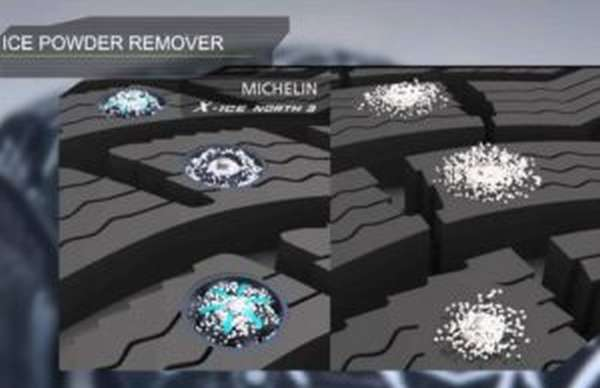 Обзор моделей и тест шин Michelin X Ice North