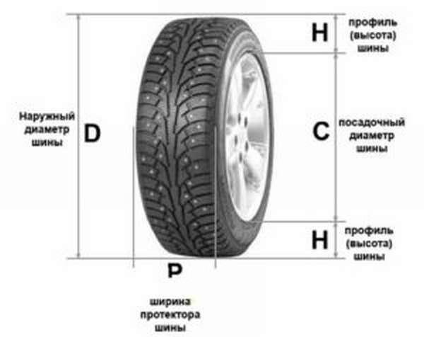 Определение размера шин