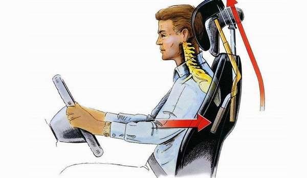 Для чего нужны активные подголовники в автомобиле