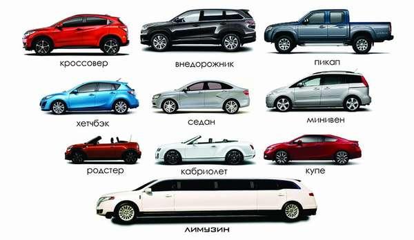 Какие бывают типы кузова автомобиля