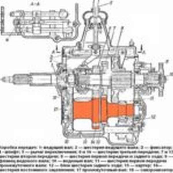 Ремонт и обслуживание КПП ГАЗ 3309