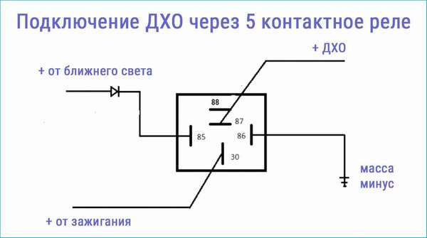 Подключение ДХО через пятиконтактное реле